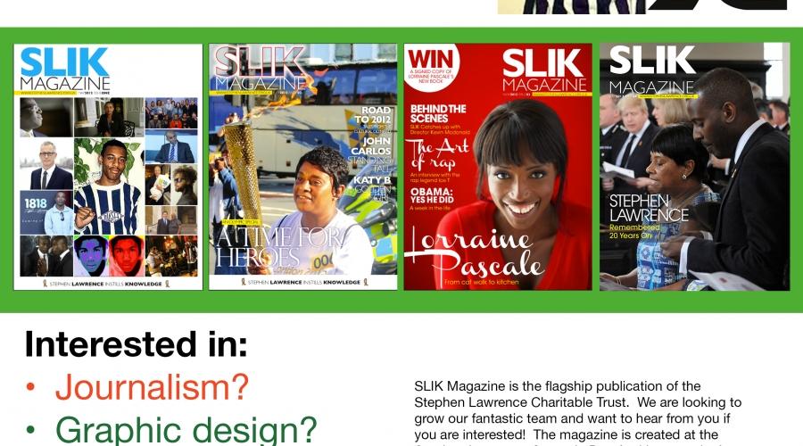 SLIK Posters